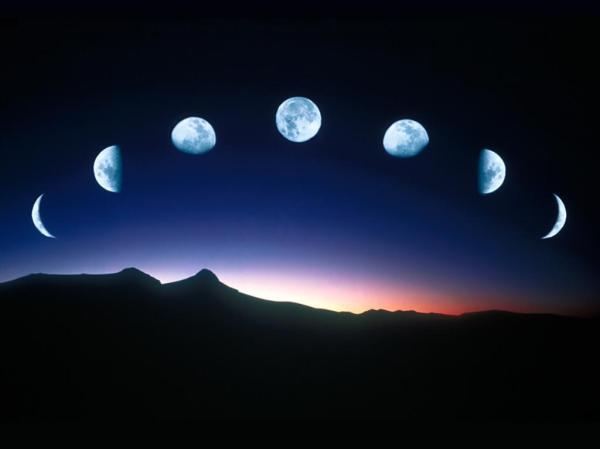 Il cielo del mese  Tuttelelune